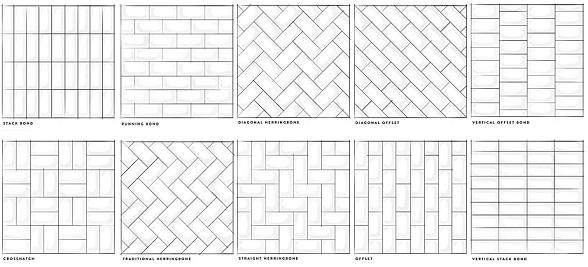 tipo paginação subway tile